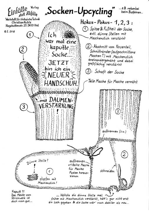 Die Zeichnung von Christian Kuhtz lässt sich mit ein wenig Geschick...